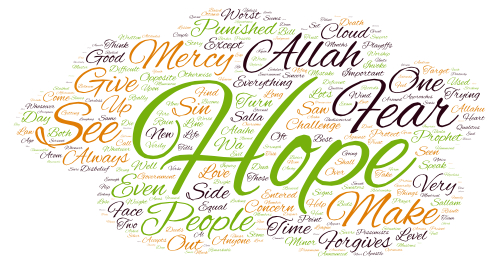 hopefear